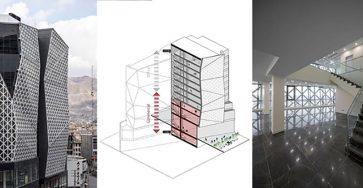 ویژگی های معماری ساختمان تجاری